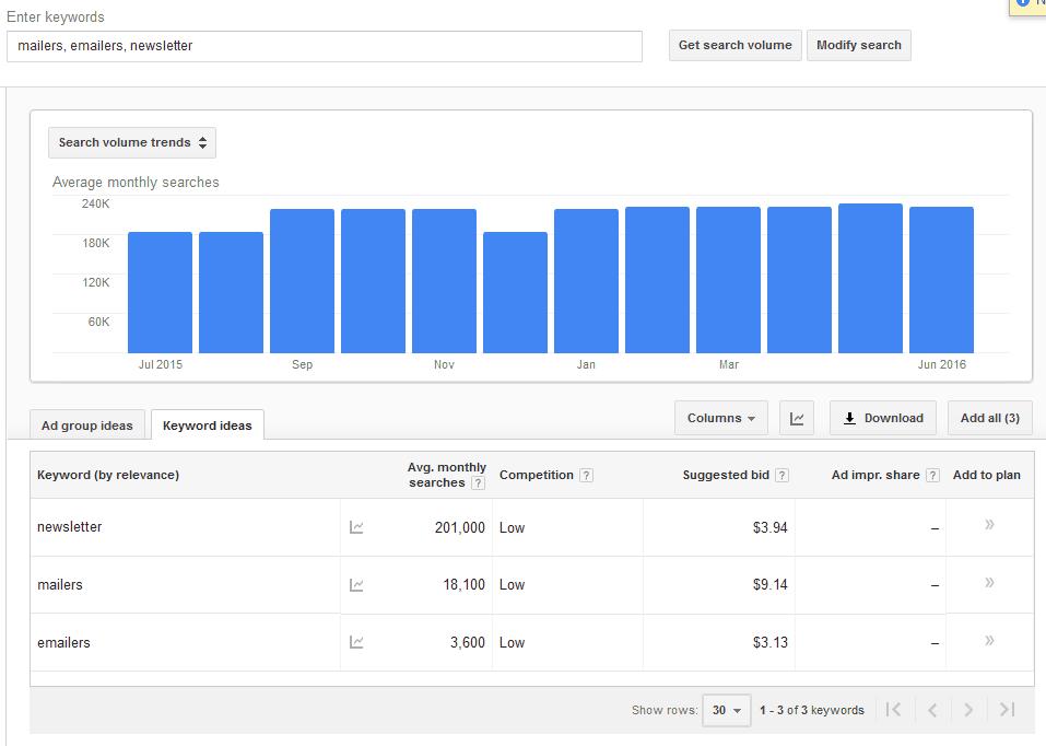google-keyword-planner-active