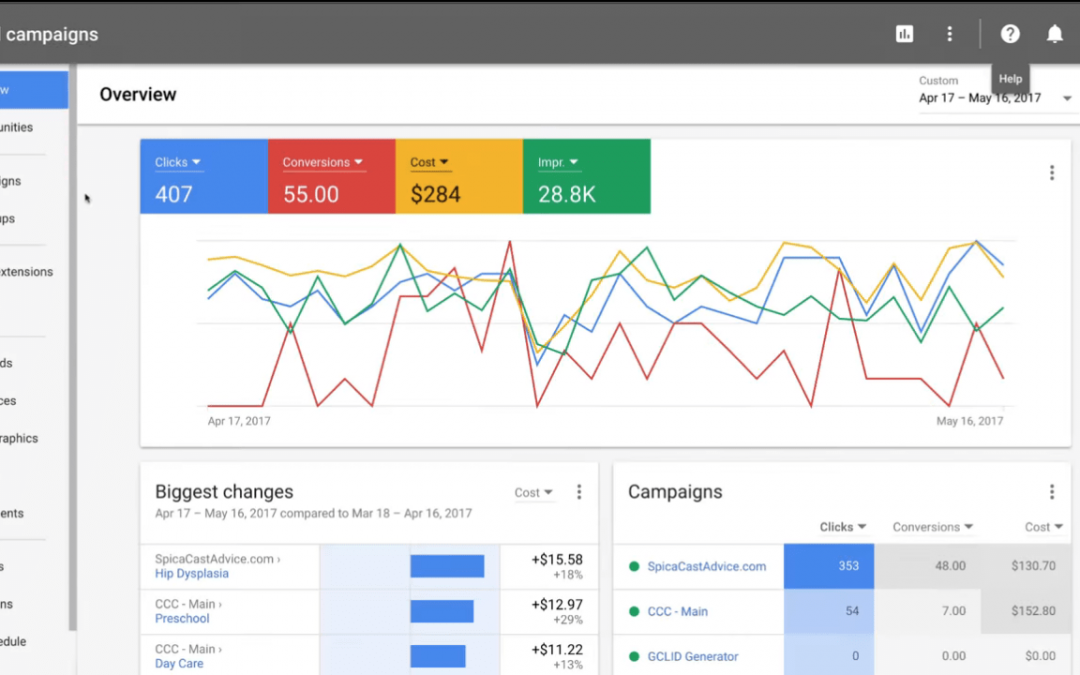 How to Use the New AdWords Interface