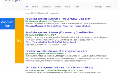Google Ads: New Metrics, Ad Innovations and All the Latest News